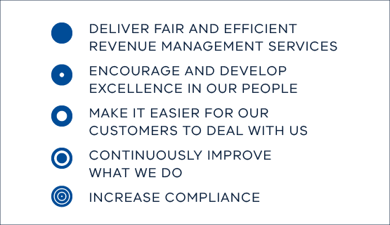 Deliver fair and efficient revenue management services. Encourage and develop excellence in our people. Make it easier for our customers to deal with us. Continuously improve what we do. Increase compliance.