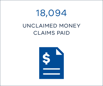 18,094 unclaimed money claims paid